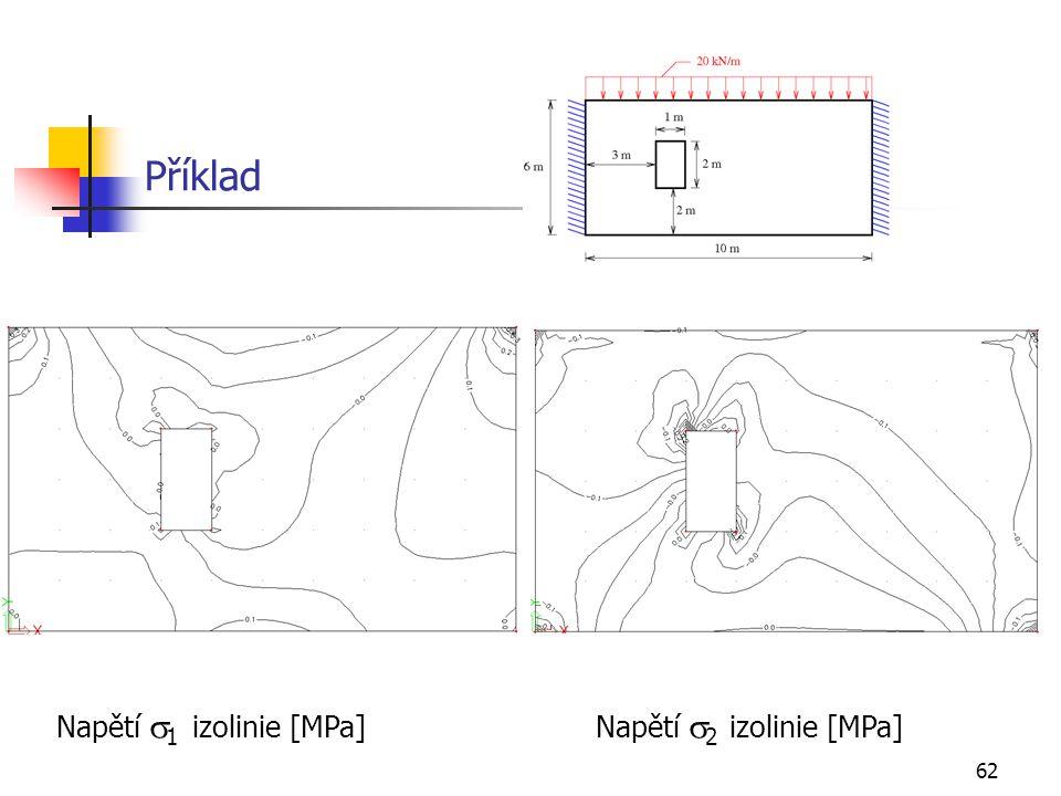 Příklad Napětí s1 izolinie [MPa] Napětí s2 izolinie [MPa]